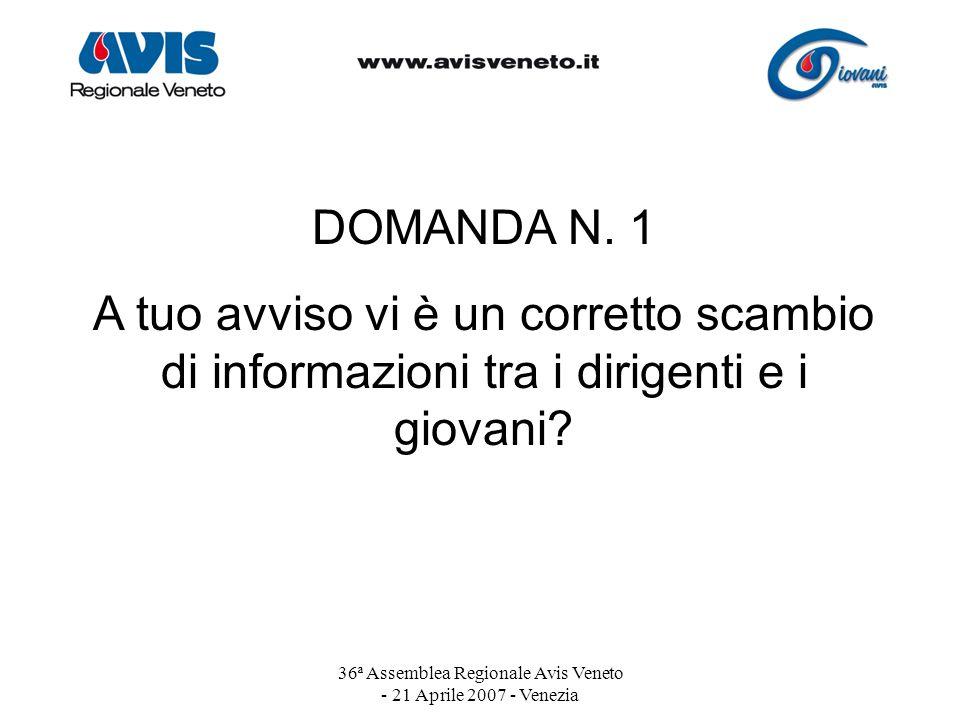 36ª Assemblea Regionale Avis Veneto - 21 Aprile 2007 - Venezia DOMANDA N. 1 A tuo avviso vi è un corretto scambio di informazioni tra i dirigenti e i