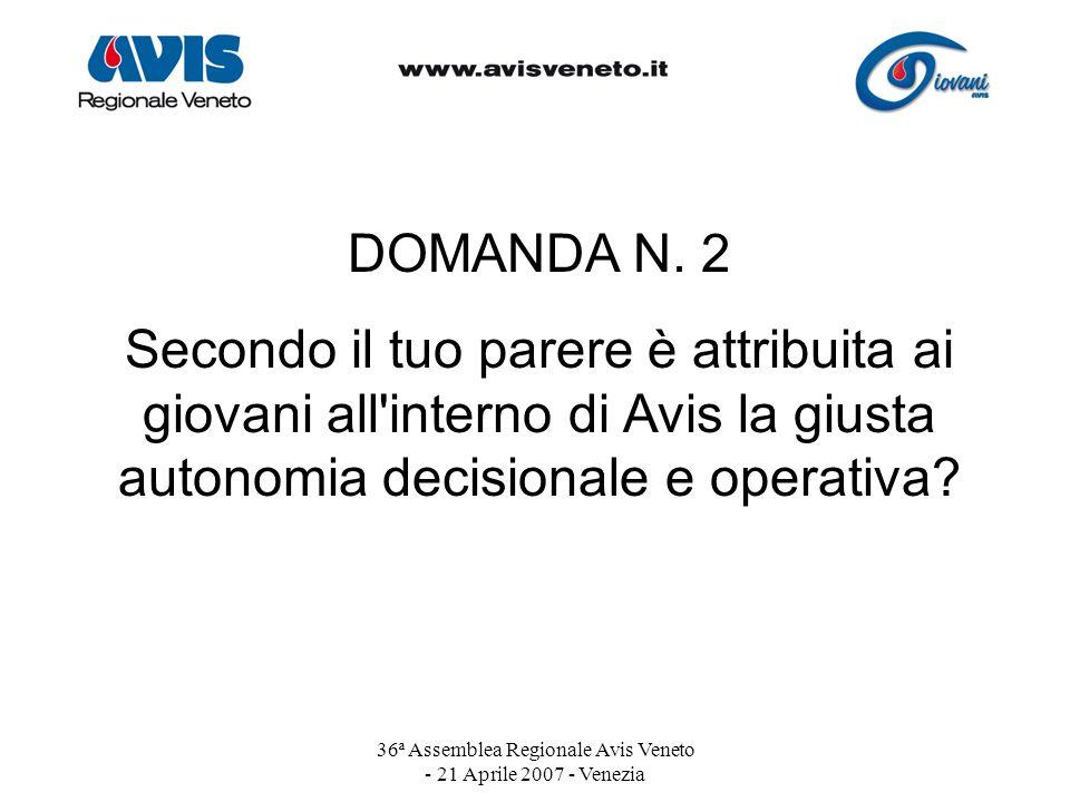 36ª Assemblea Regionale Avis Veneto - 21 Aprile 2007 - Venezia DOMANDA N. 2 Secondo il tuo parere è attribuita ai giovani all'interno di Avis la giust