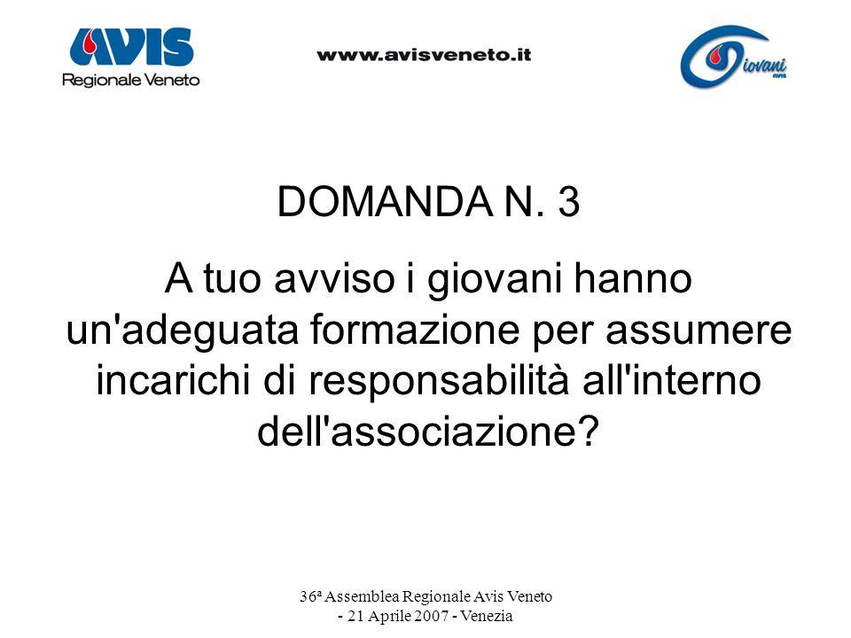 36ª Assemblea Regionale Avis Veneto - 21 Aprile 2007 - Venezia DOMANDA N. 3 A tuo avviso i giovani hanno un'adeguata formazione per assumere incarichi