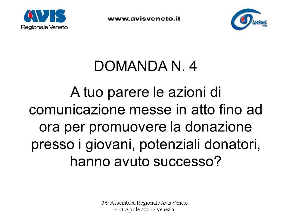 36ª Assemblea Regionale Avis Veneto - 21 Aprile 2007 - Venezia DOMANDA N. 4 A tuo parere le azioni di comunicazione messe in atto fino ad ora per prom