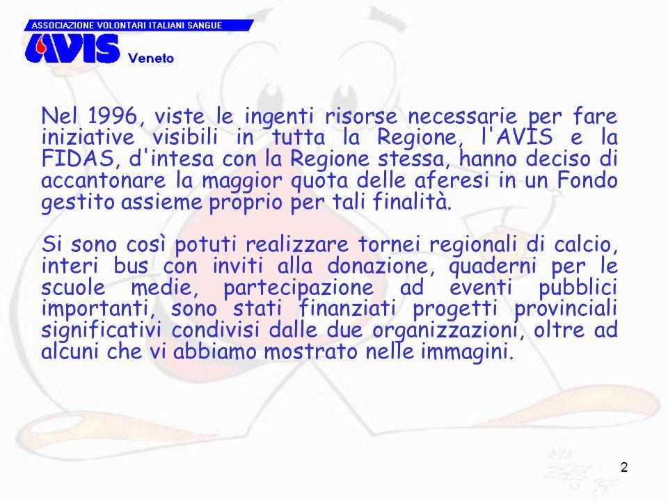 2 Nel 1996, viste le ingenti risorse necessarie per fare iniziative visibili in tutta la Regione, l AVIS e la FIDAS, d intesa con la Regione stessa, hanno deciso di accantonare la maggior quota delle aferesi in un Fondo gestito assieme proprio per tali finalità.