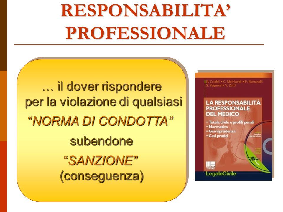 RESPONSABILITA PROFESSIONALE … il dover rispondere per la violazione di qualsiasi … il dover rispondere per la violazione di qualsiasi NORMA DI CONDOTTANORMA DI CONDOTTA subendone SANZIONE (conseguenza)SANZIONE (conseguenza) … il dover rispondere per la violazione di qualsiasi … il dover rispondere per la violazione di qualsiasi NORMA DI CONDOTTANORMA DI CONDOTTA subendone SANZIONE (conseguenza)SANZIONE (conseguenza)