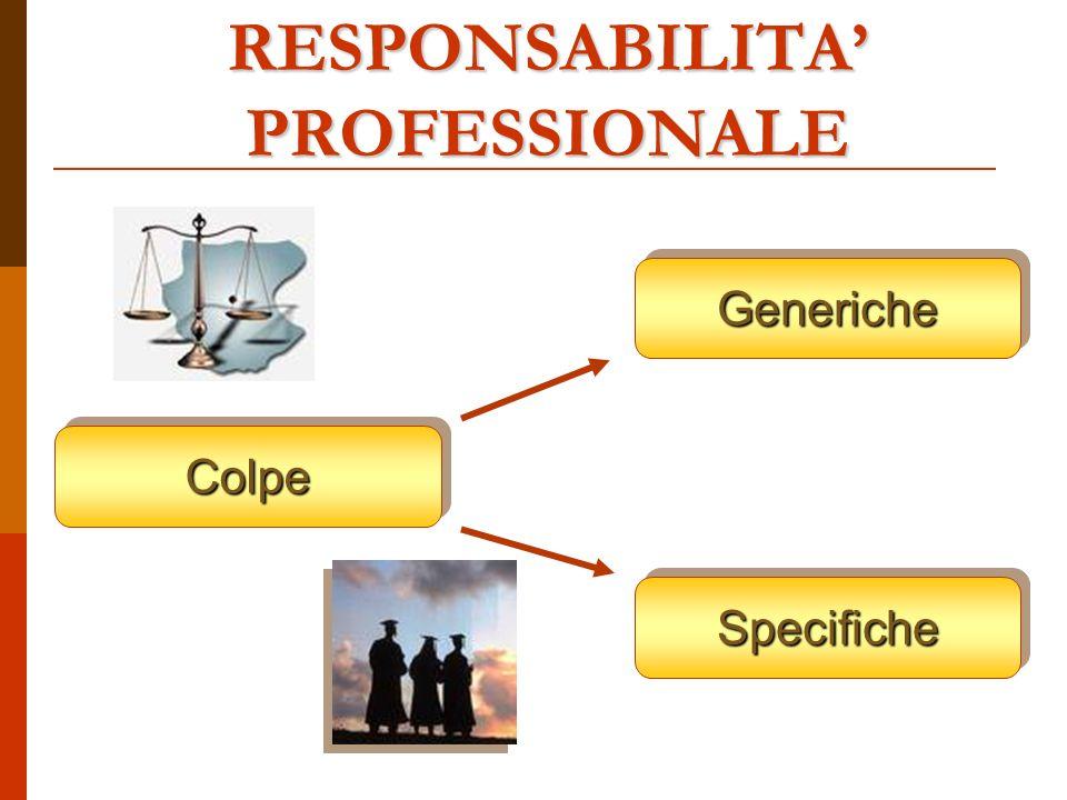 ColpeColpe SpecificheSpecifiche GenericheGeneriche