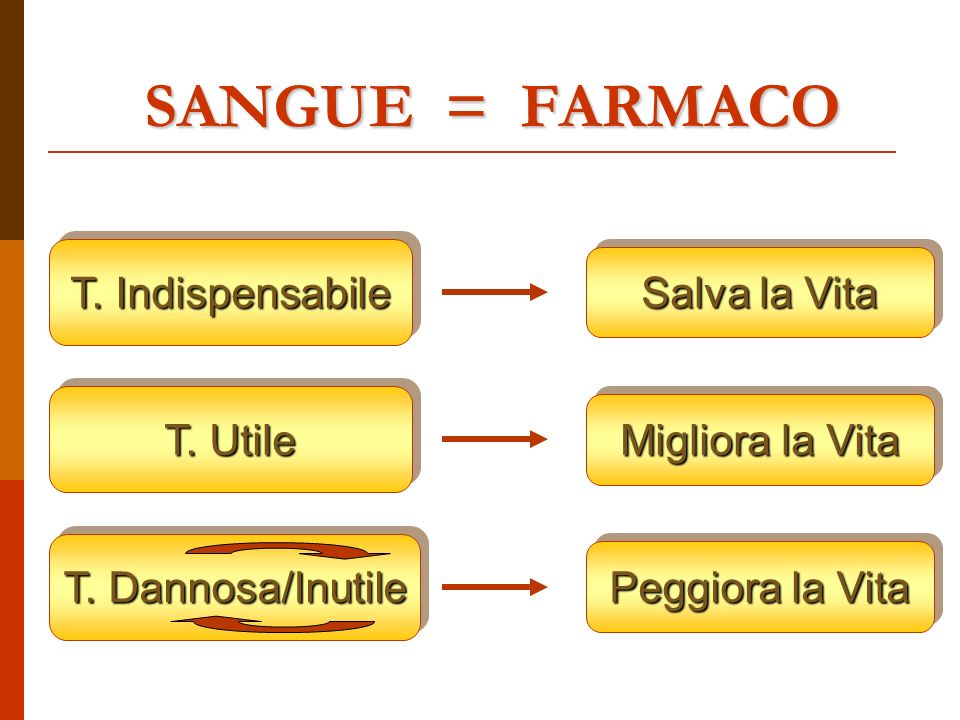 SANGUE = FARMACO T. Indispensabile Salva la Vita T.