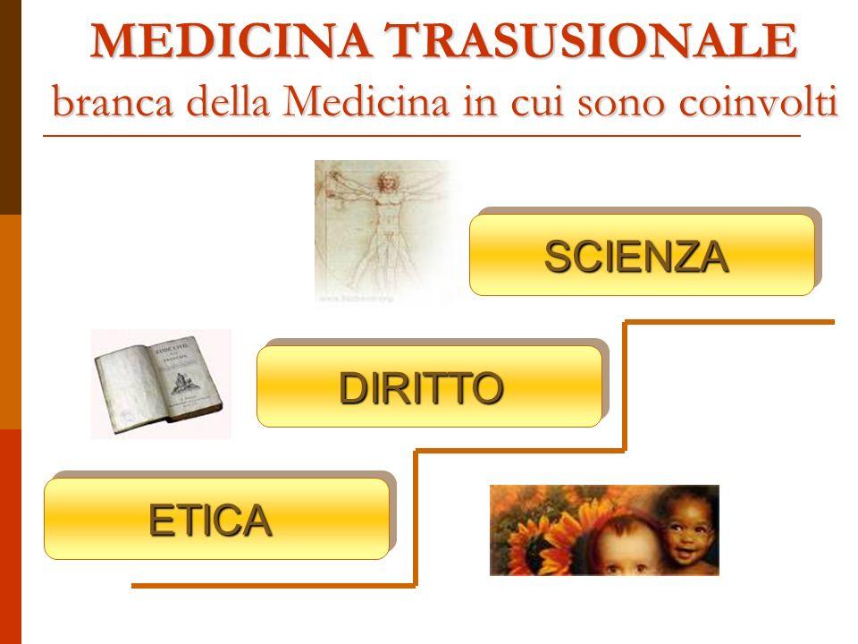 MEDICINA TRASUSIONALE branca della Medicina in cui sono coinvolti SCIENZASCIENZA DIRITTODIRITTO ETICAETICA