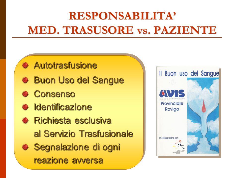 RESPONSABILITA MED. TRASUSORE vs.
