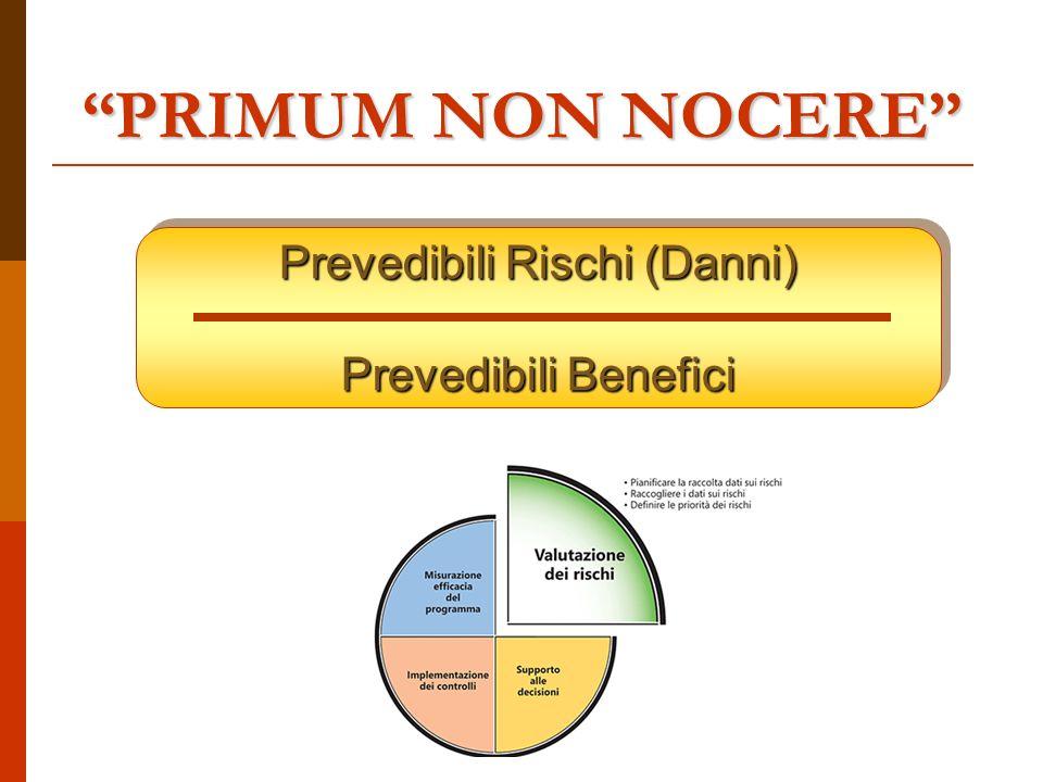 PRIMUM NON NOCERE Prevedibili Rischi (Danni) Prevedibili Benefici Prevedibili Rischi (Danni) Prevedibili Benefici