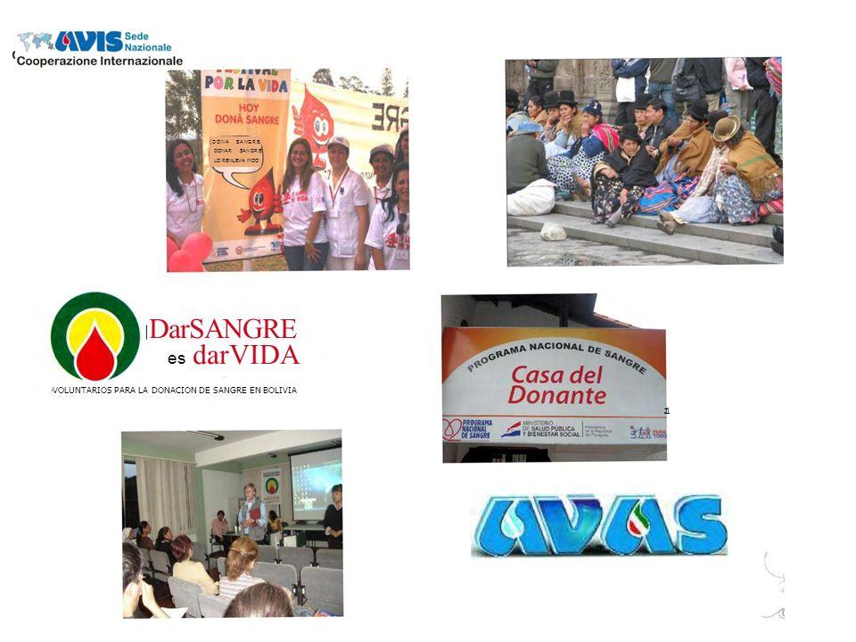 DarSANGRE es darVIDA (DONA SANGRE, DONAR SANGRE LO RENUEVA MOO VOLUNTARIOS PARA LA DONACION DE SANGRE EN BOLIVIA.11