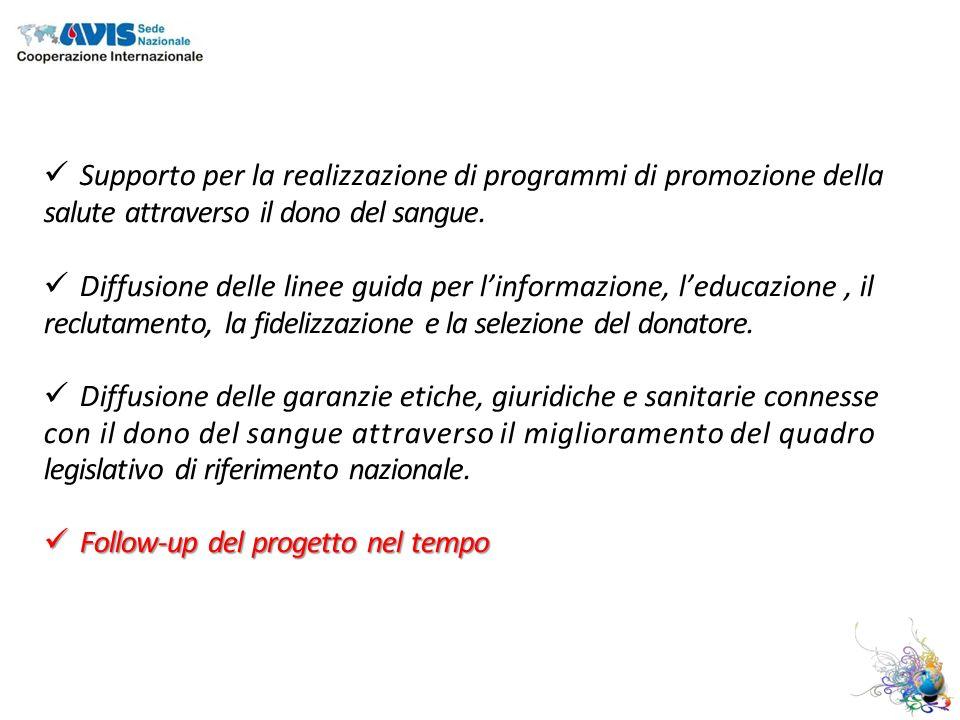 Supporto per la realizzazione di programmi di promozione della salute attraverso il dono del sangue.