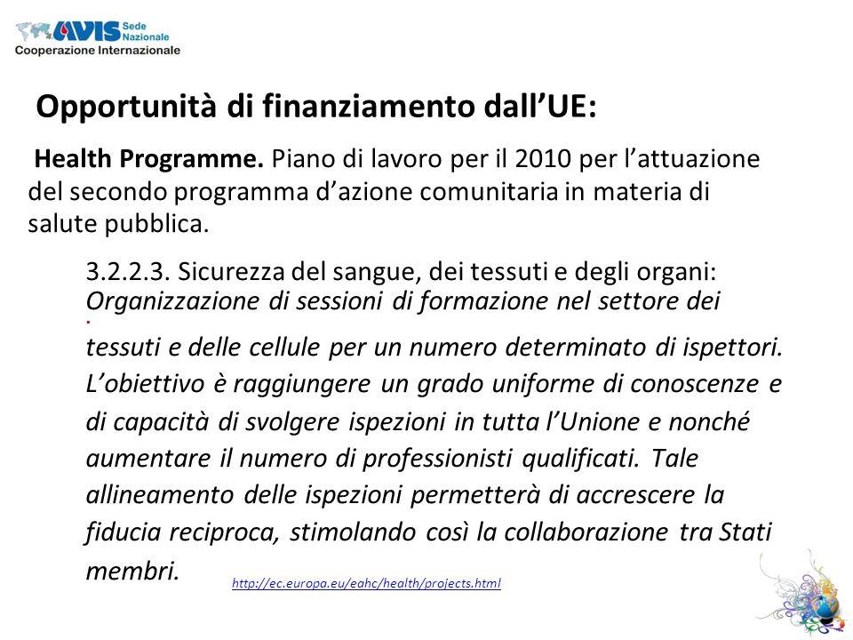 Opportunità di finanziamento dallUE: Health Programme.