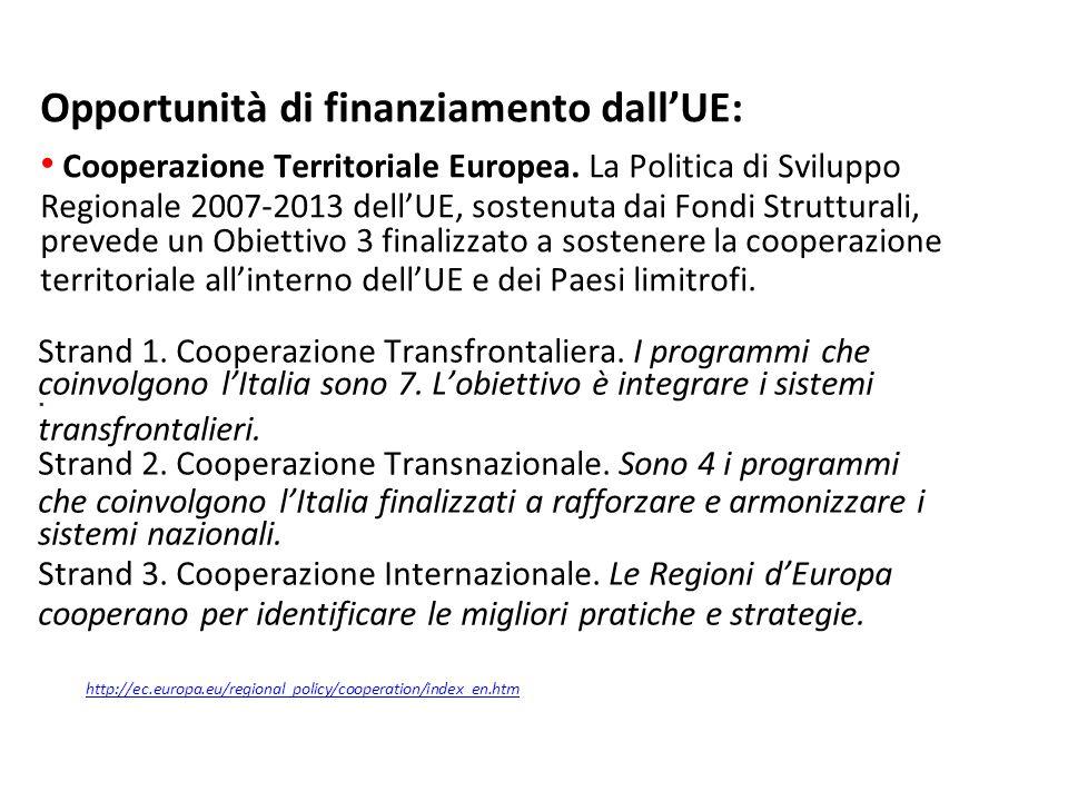 http://ec.europa.eu/regional_policy/cooperation/index_en.htm Opportunità di finanziamento dallUE: Cooperazione Territoriale Europea.
