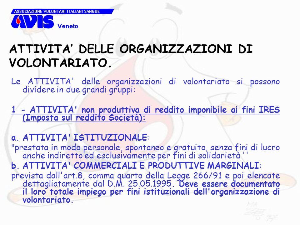 ATTIVITA DELLE ORGANIZZAZIONI DI VOLONTARIATO. Le ATTIVITA' delle organizzazioni di volontariato si possono dividere in due grandi gruppi: 1 - ATTIVIT
