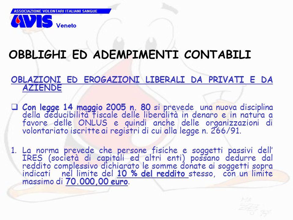 OBBLIGHI ED ADEMPIMENTI CONTABILI OBLAZIONI ED EROGAZIONI LIBERALI DA PRIVATI E DA AZIENDE Con legge 14 maggio 2005 n. 80 si prevede una nuova discipl