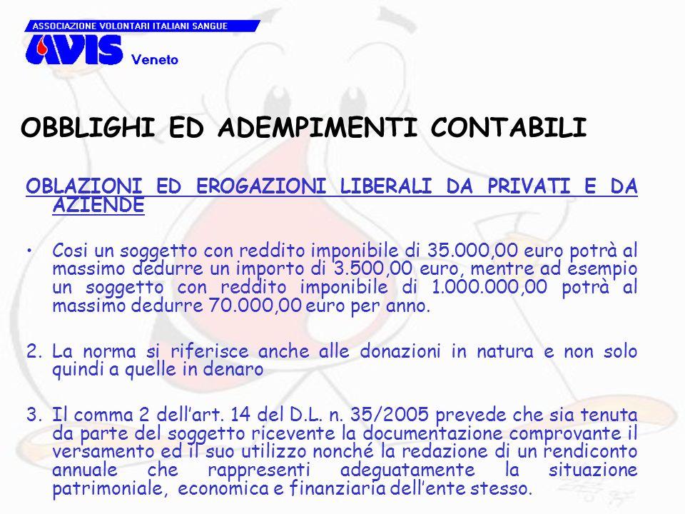 OBBLIGHI ED ADEMPIMENTI CONTABILI OBLAZIONI ED EROGAZIONI LIBERALI DA PRIVATI E DA AZIENDE Cosi un soggetto con reddito imponibile di 35.000,00 euro p
