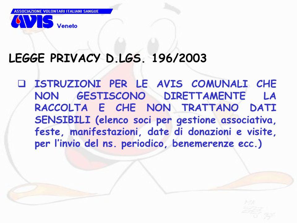 LEGGE PRIVACY D.LGS. 196/2003 ISTRUZIONI PER LE AVIS COMUNALI CHE NON GESTISCONO DIRETTAMENTE LA RACCOLTA E CHE NON TRATTANO DATI SENSIBILI (elenco so