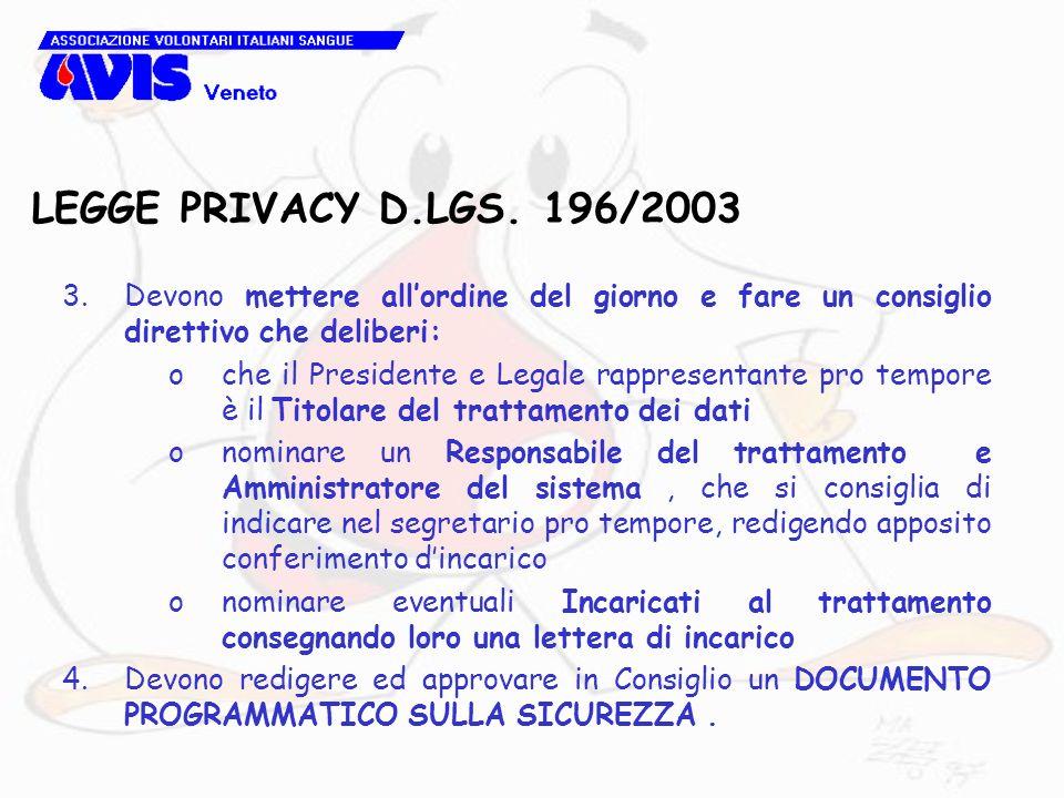 LEGGE PRIVACY D.LGS. 196/2003 3.Devono mettere allordine del giorno e fare un consiglio direttivo che deliberi: oche il Presidente e Legale rappresent