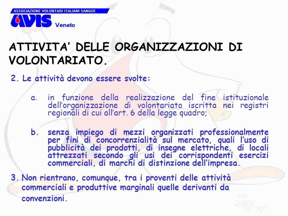 ATTIVITA DELLE ORGANIZZAZIONI DI VOLONTARIATO. 2. Le attività devono essere svolte: a.in funzione della realizzazione del fine istituzionale dellorgan