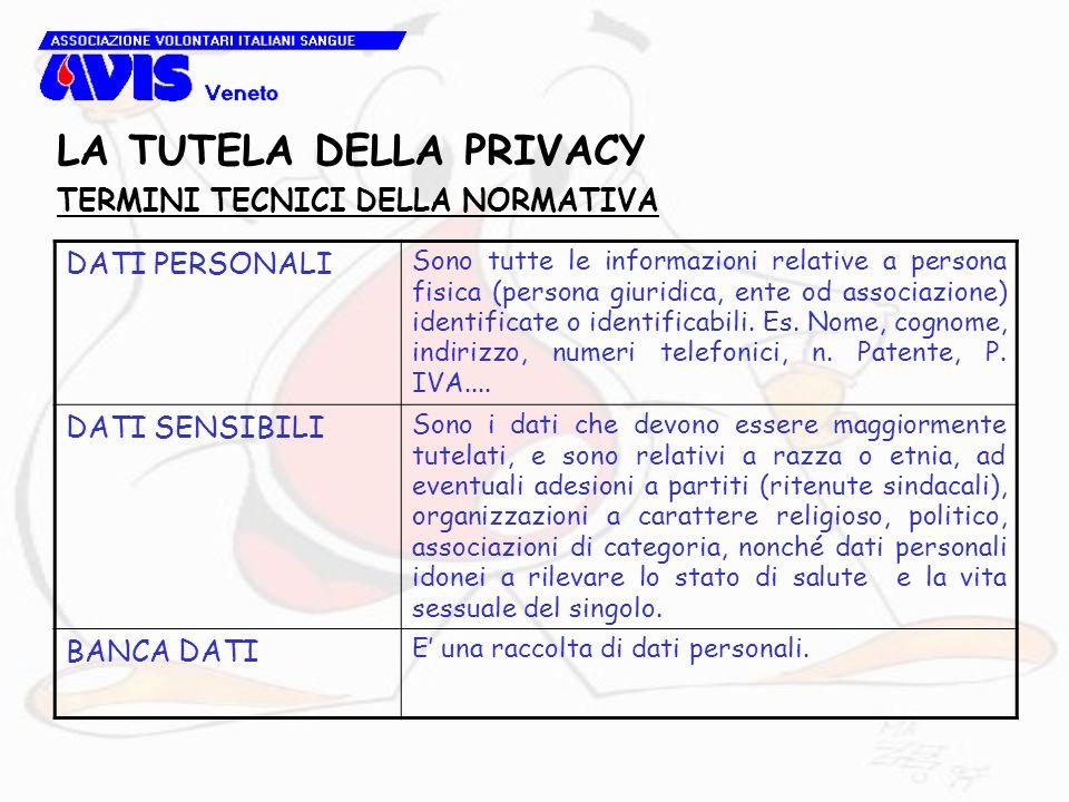 LA TUTELA DELLA PRIVACY TERMINI TECNICI DELLA NORMATIVA DATI PERSONALI Sono tutte le informazioni relative a persona fisica (persona giuridica, ente od associazione) identificate o identificabili.