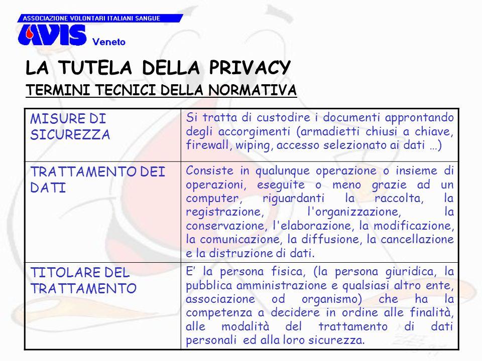 LA TUTELA DELLA PRIVACY TERMINI TECNICI DELLA NORMATIVA MISURE DI SICUREZZA Si tratta di custodire i documenti approntando degli accorgimenti (armadie