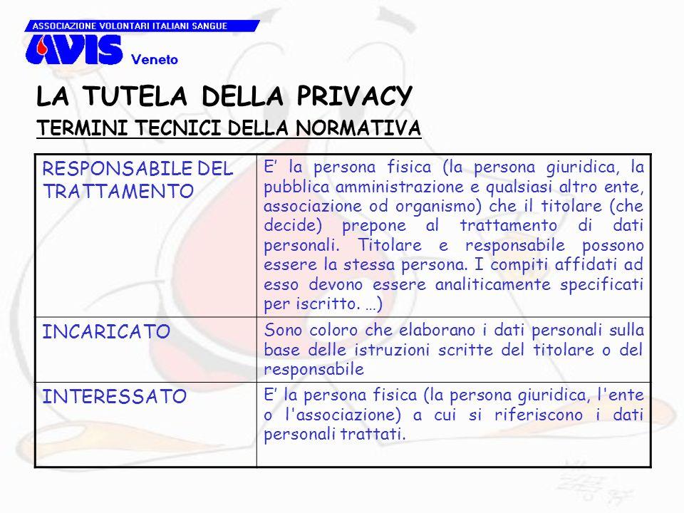 LA TUTELA DELLA PRIVACY TERMINI TECNICI DELLA NORMATIVA RESPONSABILE DEL TRATTAMENTO E la persona fisica (la persona giuridica, la pubblica amministra