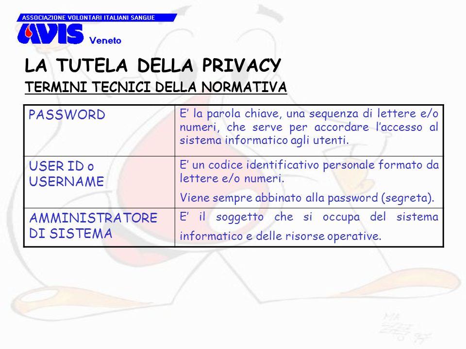 LA TUTELA DELLA PRIVACY TERMINI TECNICI DELLA NORMATIVA PASSWORD E la parola chiave, una sequenza di lettere e/o numeri, che serve per accordare laccesso al sistema informatico agli utenti.