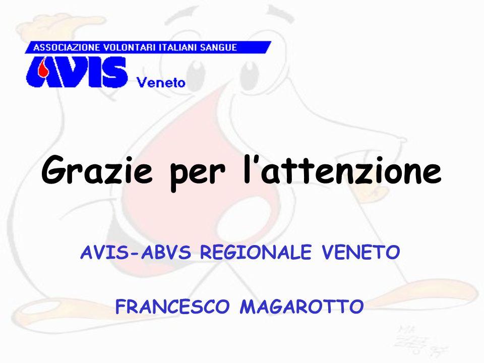Grazie per lattenzione AVIS-ABVS REGIONALE VENETO FRANCESCO MAGAROTTO