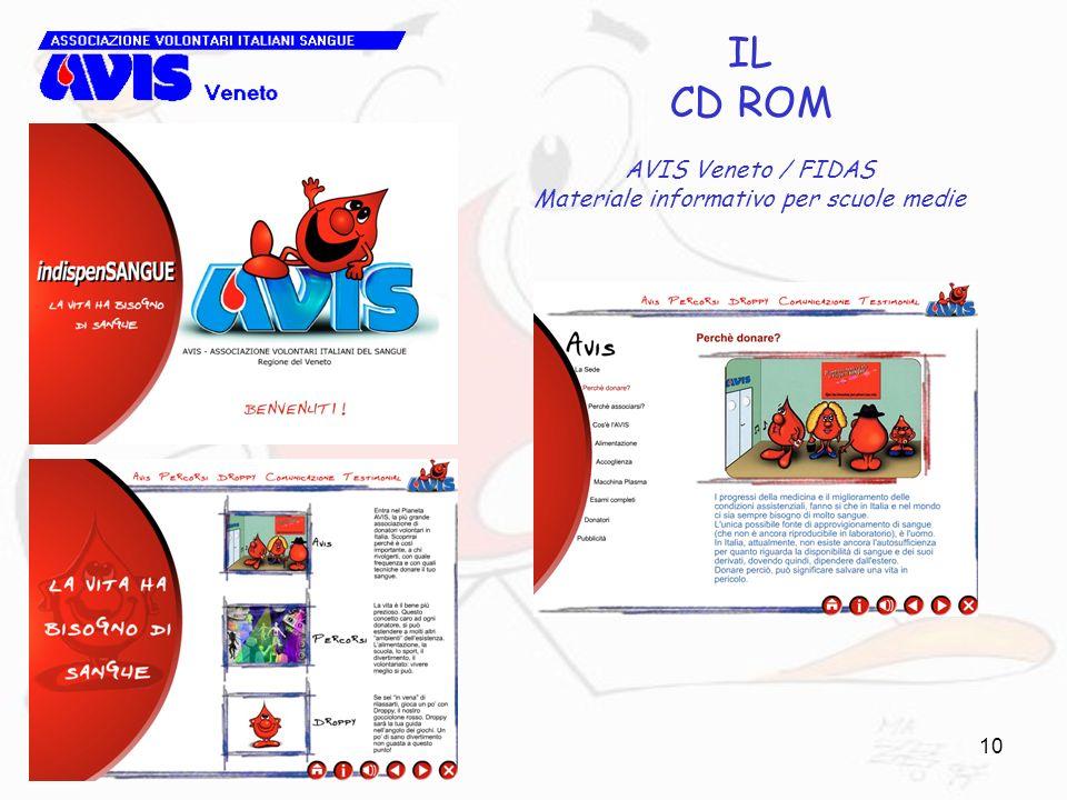 10 IL CD ROM AVIS Veneto / FIDAS Materiale informativo per scuole medie