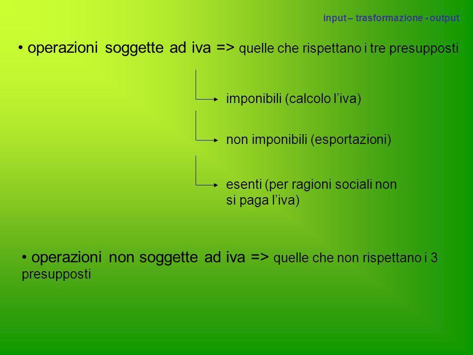 operazioni soggette ad iva => quelle che rispettano i tre presupposti imponibili (calcolo liva) non imponibili (esportazioni) esenti (per ragioni soci