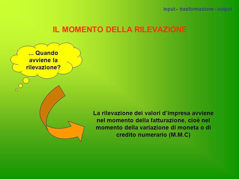 IL CONTO COME STRUMENTO DI RILEVAZIONE I valori derivanti dallo scambio si rilevano in prospetti a 2 sezioni o colonne, contraddistinte dai segni (+) e (-).