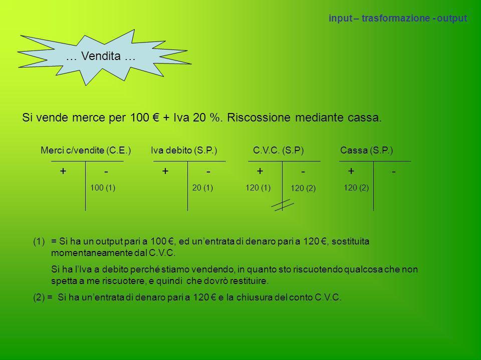 + -+ -+ - 120 (2) + - Cassa (S.P.) 120 (1) Merci c/vendite (C.E.)Iva debito (S.P.)C.V.C. (S.P) 100 (1)20 (1)120 (2) Si vende merce per 100 + Iva 20 %.