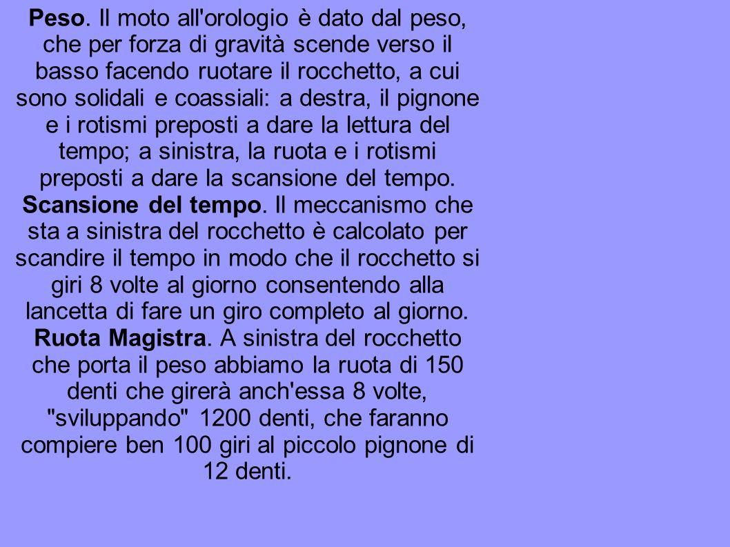 Ruota Seconda.