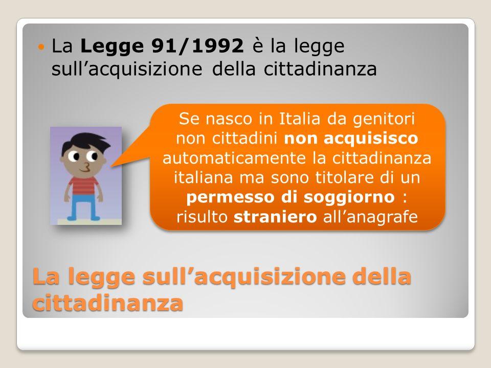 La legge sullacquisizione della cittadinanza La Legge 91/1992 è la legge sullacquisizione della cittadinanza Se nasco in Italia da genitori non cittad