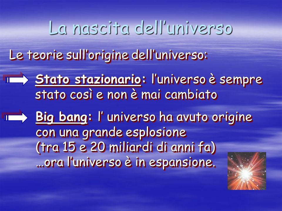La nascita delluniverso Le teorie sullorigine delluniverso: Big bang: l universo ha avuto origine con una grande esplosione (tra 15 e 20 miliardi di a
