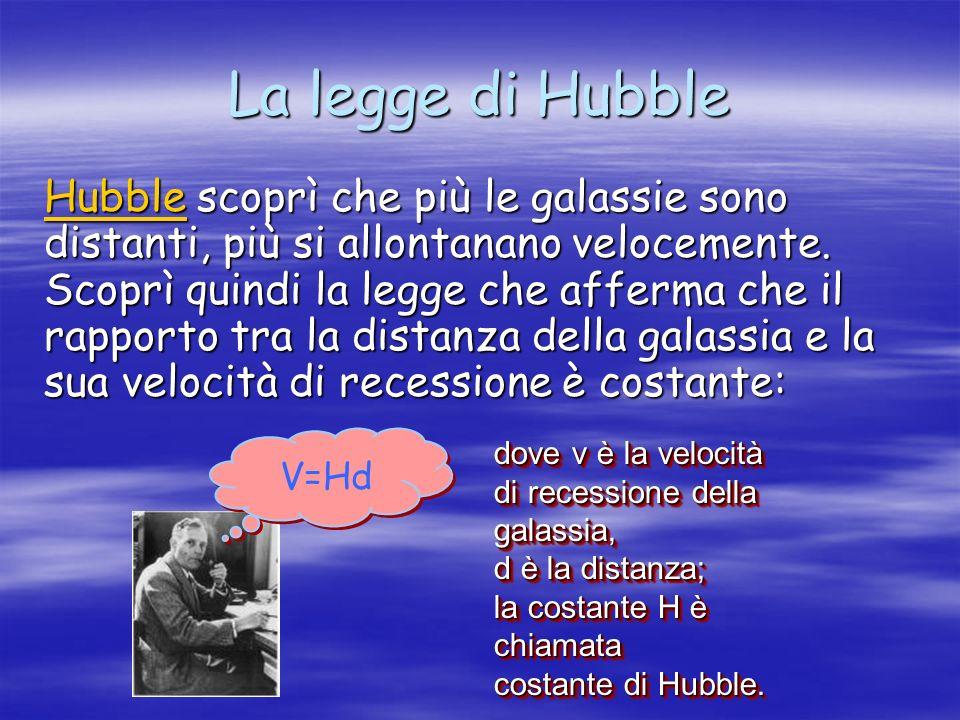 La legge di Hubble HubbleHubble scoprì che più le galassie sono distanti, più si allontanano velocemente. Scoprì quindi la legge che afferma che il ra