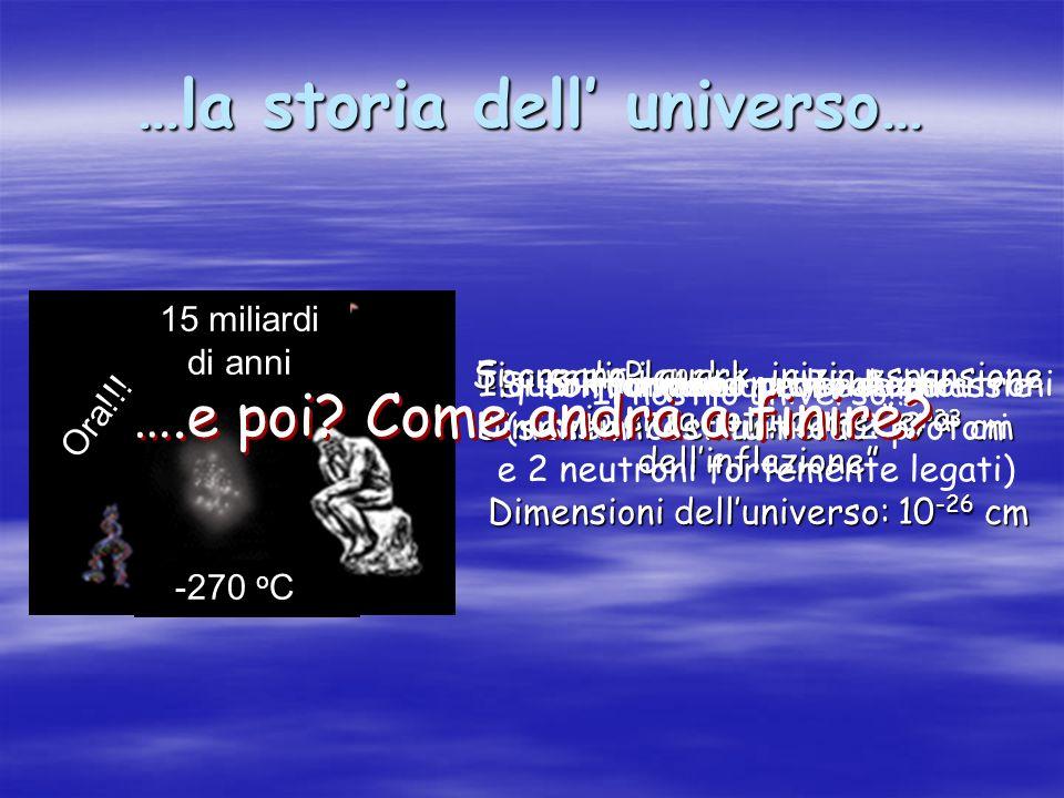 …la storia dell universo… 10 -43 secondi 10 32 o C 10 27 o C 10 -34 secondi 10 10 o C 10 -5 secondi 10 9 o C 3 minuti 300 000 anni 6000 o C 1 miliardo