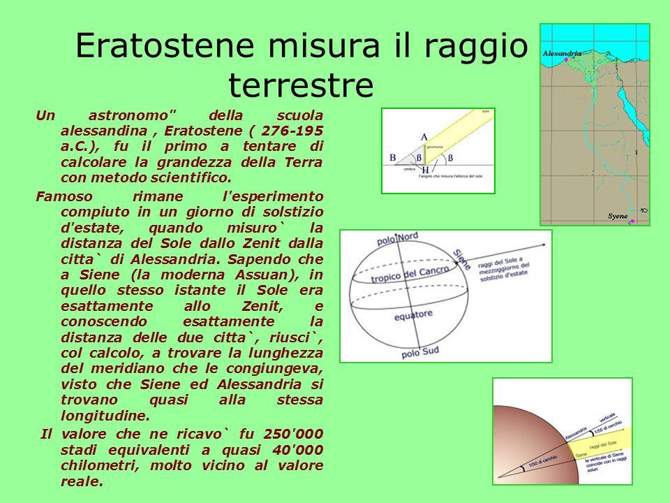 Eratostene misura il raggio terrestre Un astronomo