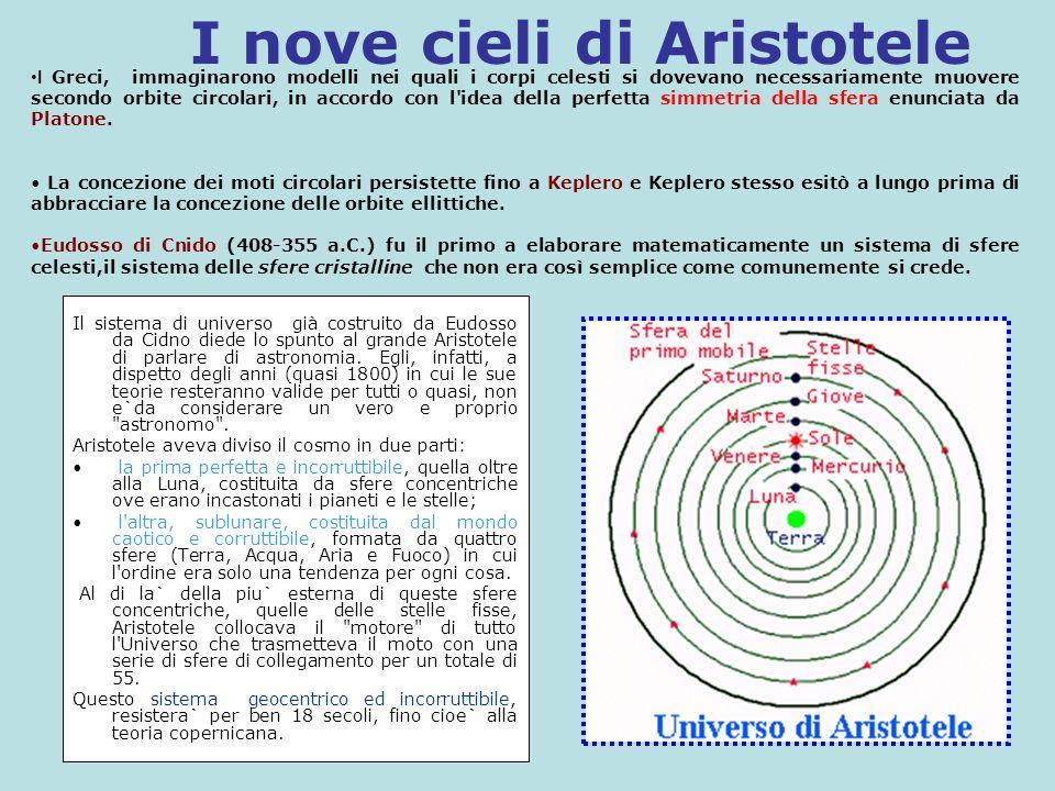 I nove cieli di Aristotele Il sistema di universo già costruito da Eudosso da Cidno diede lo spunto al grande Aristotele di parlare di astronomia. Egl