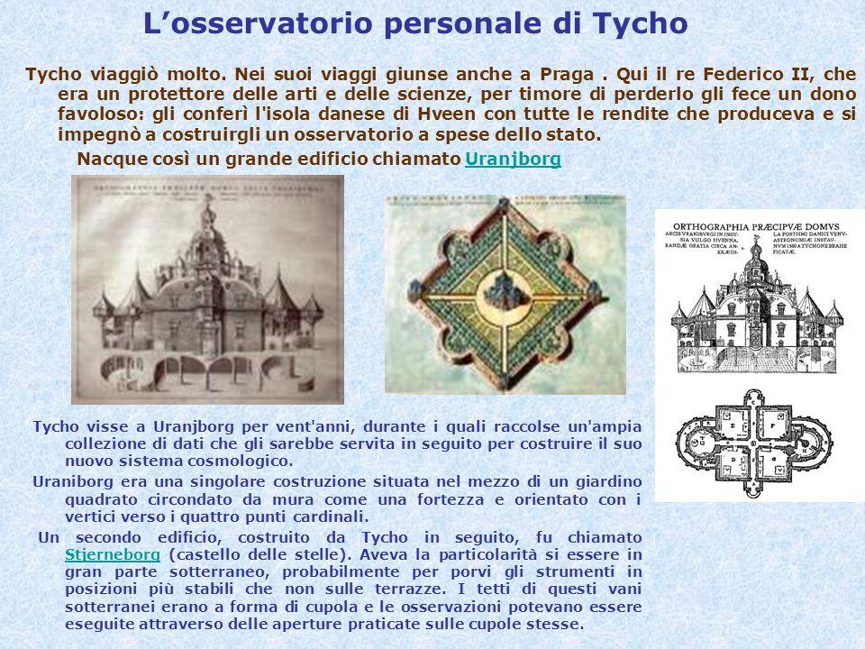Tycho visse a Uranjborg per vent'anni, durante i quali raccolse un'ampia collezione di dati che gli sarebbe servita in seguito per costruire il suo nu
