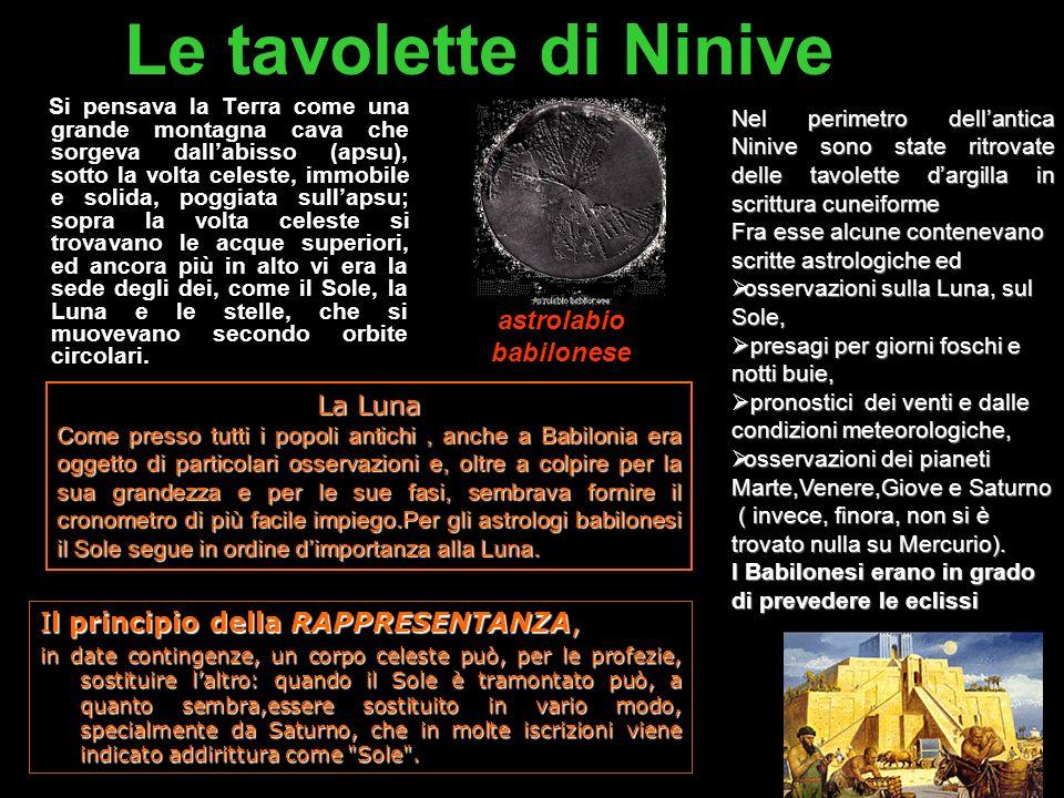 Le tavolette di Ninive Si pensava la Terra come una grande montagna cava che sorgeva dallabisso (apsu), sotto la volta celeste, immobile e solida, pog