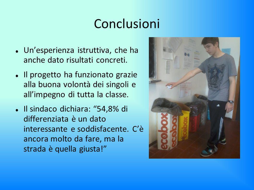 Conclusioni Unesperienza istruttiva, che ha anche dato risultati concreti.