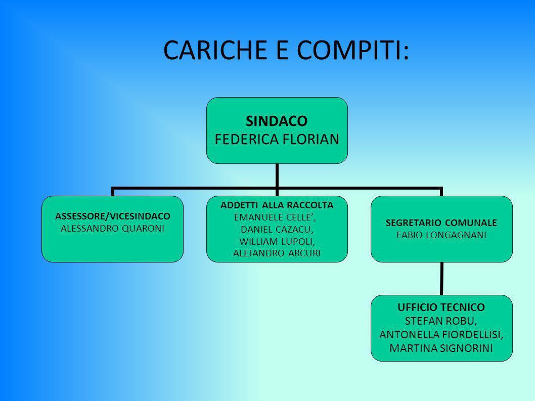 CARICHE E COMPITI: SINDACO FEDERICA FLORIAN ASSESSORE/VICESINDACO ALESSANDRO QUARONI ADDETTI ALLA RACCOLTA EMANUELE CELLE, DANIEL CAZACU, WILLIAM LUPOLI, ALEJANDRO ARCURI SEGRETARIO COMUNALE FABIO LONGAGNANI UFFICIO TECNICO STEFAN ROBU, ANTONELLA FIORDELLISI, MARTINA SIGNORINI