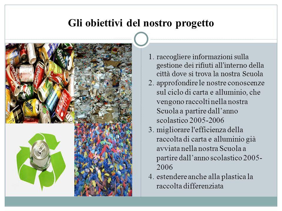 Metodi di lavoro Per avere informazioni sulla gestione dei rifiuti nella nostra città abbiamo incontrato lASM Voghera.