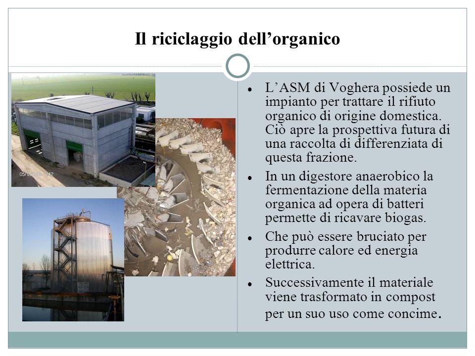 Termocombustore di Parona La frazione di rifiuto non raccolta in modo differenziato viene inviata dallASM Voghera al termocombustore di Parona, che è autorizzatop per trattare 380.000 t/anno di rifiuti.