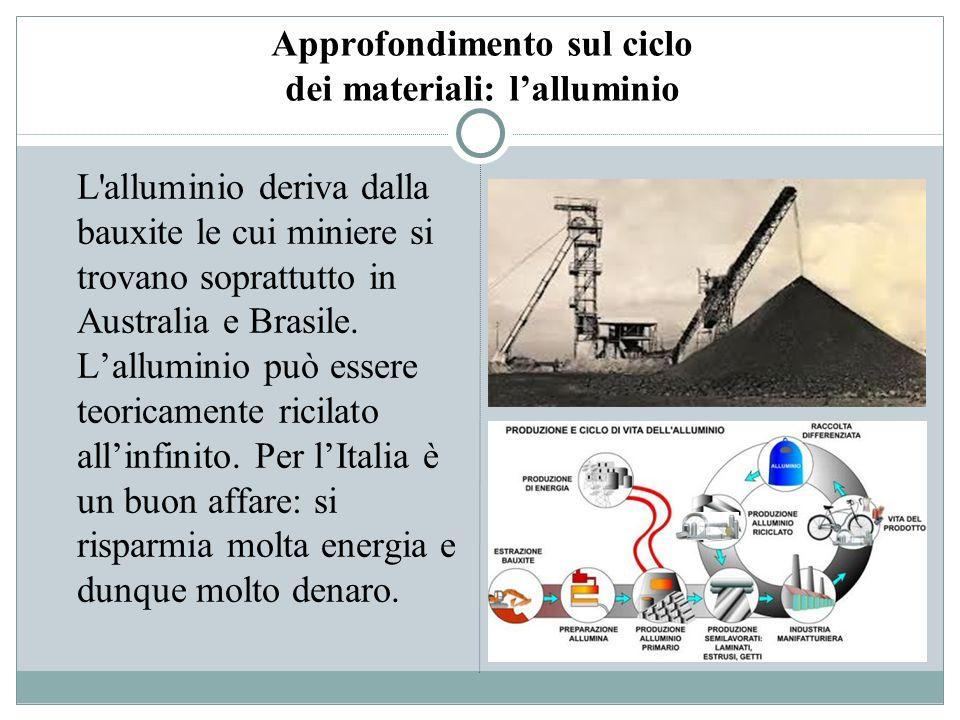 Il riciclaggio dellalluminio in Italia Secondo i dati più recenti forniti dal C.I.A.L.