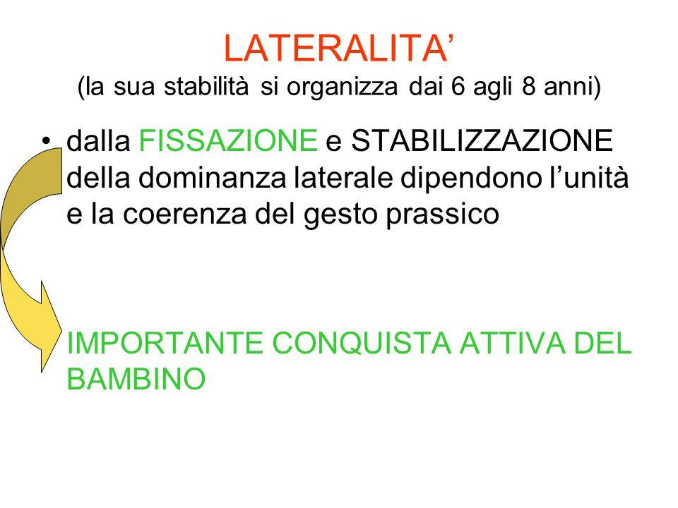 LATERALITA (la sua stabilità si organizza dai 6 agli 8 anni) dalla FISSAZIONE e STABILIZZAZIONE della dominanza laterale dipendono lunità e la coerenz