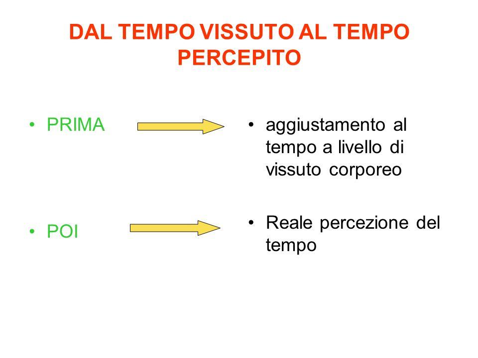 DAL TEMPO VISSUTO AL TEMPO PERCEPITO PRIMA POI aggiustamento al tempo a livello di vissuto corporeo Reale percezione del tempo