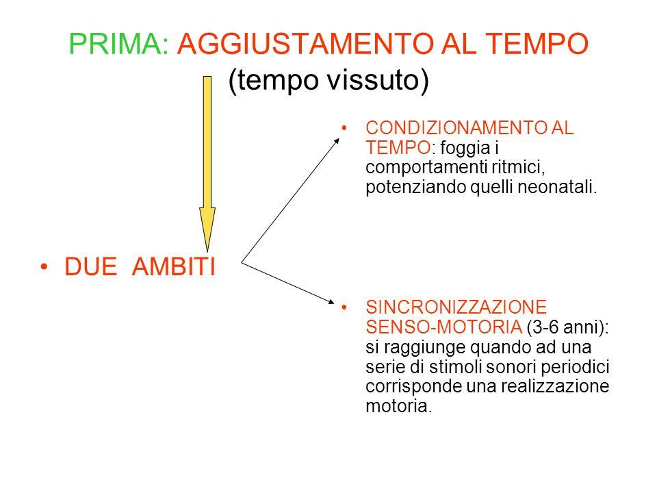 PRIMA: AGGIUSTAMENTO AL TEMPO (tempo vissuto) DUE AMBITI CONDIZIONAMENTO AL TEMPO: foggia i comportamenti ritmici, potenziando quelli neonatali. SINCR