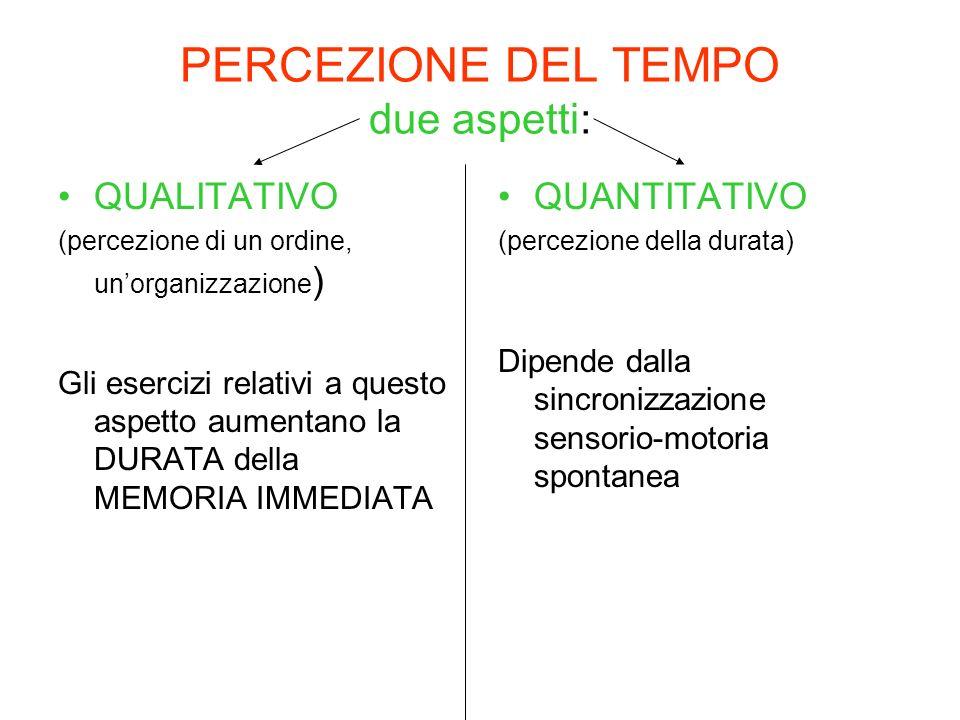 PERCEZIONE DEL TEMPO due aspetti: QUALITATIVO (percezione di un ordine, unorganizzazione ) Gli esercizi relativi a questo aspetto aumentano la DURATA