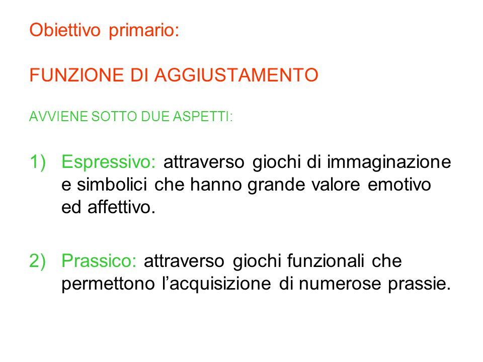Obiettivo primario: FUNZIONE DI AGGIUSTAMENTO AVVIENE SOTTO DUE ASPETTI: 1)Espressivo: attraverso giochi di immaginazione e simbolici che hanno grande