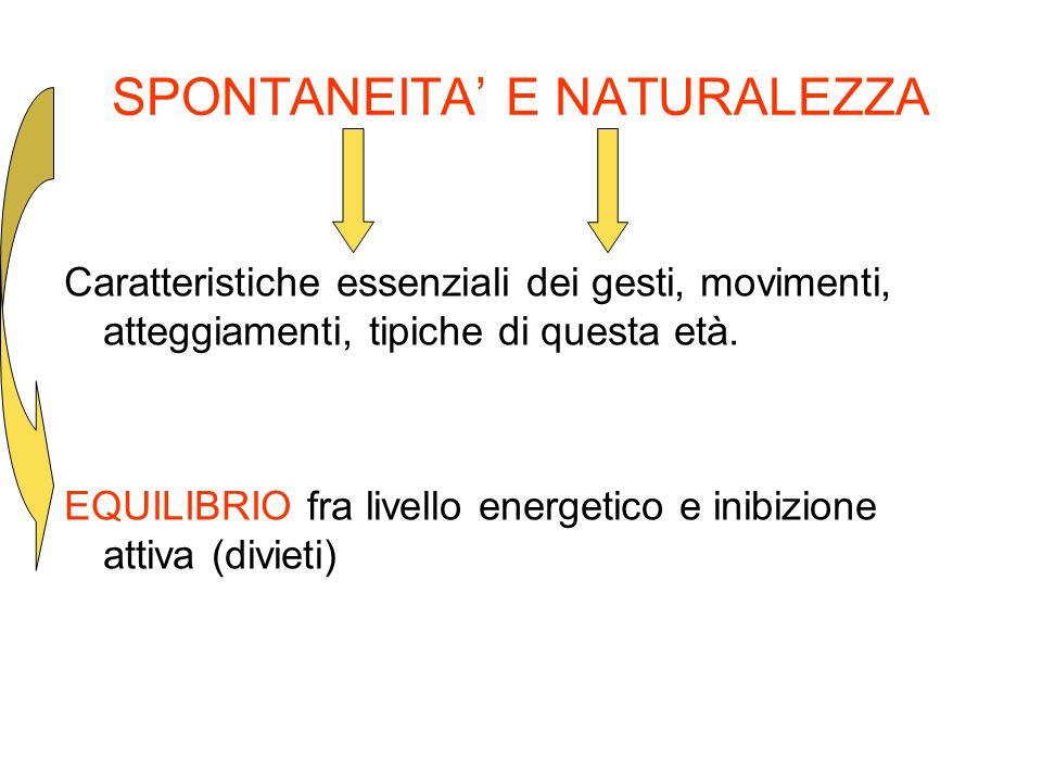 SPONTANEITA E NATURALEZZA Caratteristiche essenziali dei gesti, movimenti, atteggiamenti, tipiche di questa età. EQUILIBRIO fra livello energetico e i